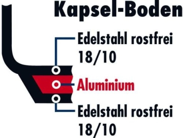 ELO 90516 Topfset Platin 5 - teilig - 5